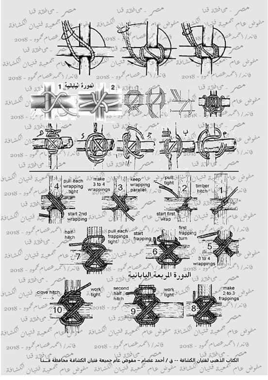 كتاب الحبال والعقد والربطات  46276210