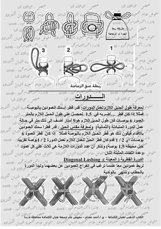 كتاب الحبال والعقد والربطات  46384910