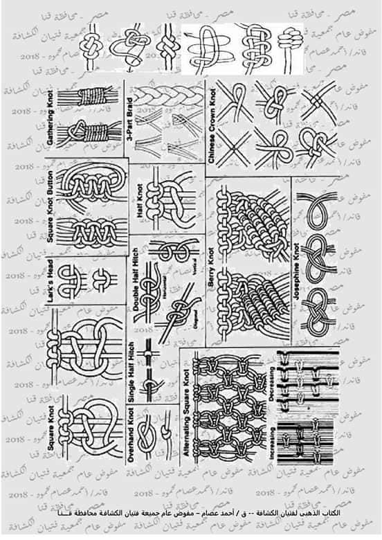 كتاب الحبال والعقد والربطات  46440110