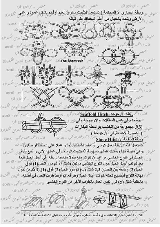 كتاب الحبال والعقد والربطات  46447711