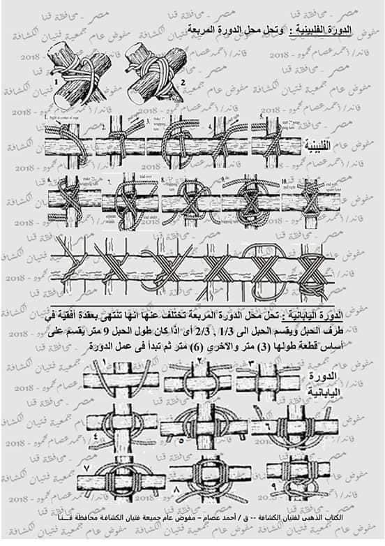 كتاب الحبال والعقد والربطات  46451010