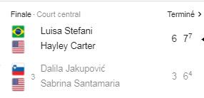 WTA TASHKENT 2019 - Page 3 Unti1011