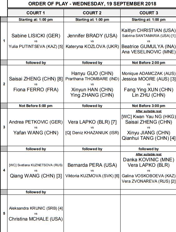 WTA GUANGZHOU 2018 - Page 2 Unti1049