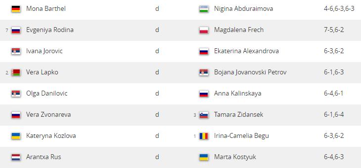 WTA TASHKENT 2018 - Page 2 Unti1080