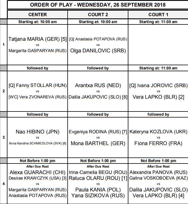 WTA TASHKENT 2018 - Page 2 Unti1083