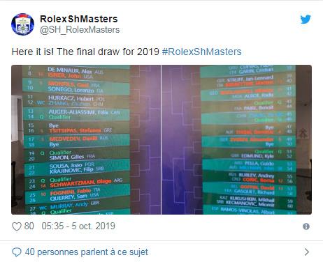 ATP SHANGHAI 2019 Unti1087