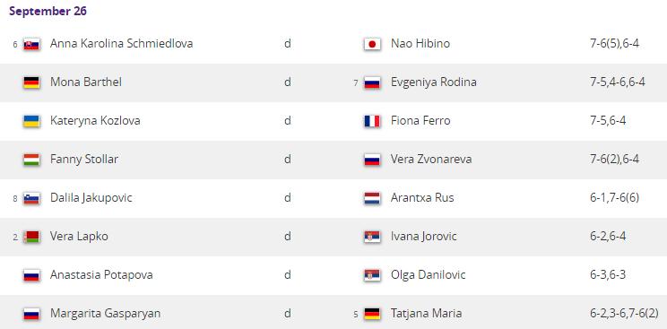 WTA TASHKENT 2018 - Page 2 Unti1095
