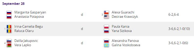 WTA TASHKENT 2018 - Page 2 Unti1096