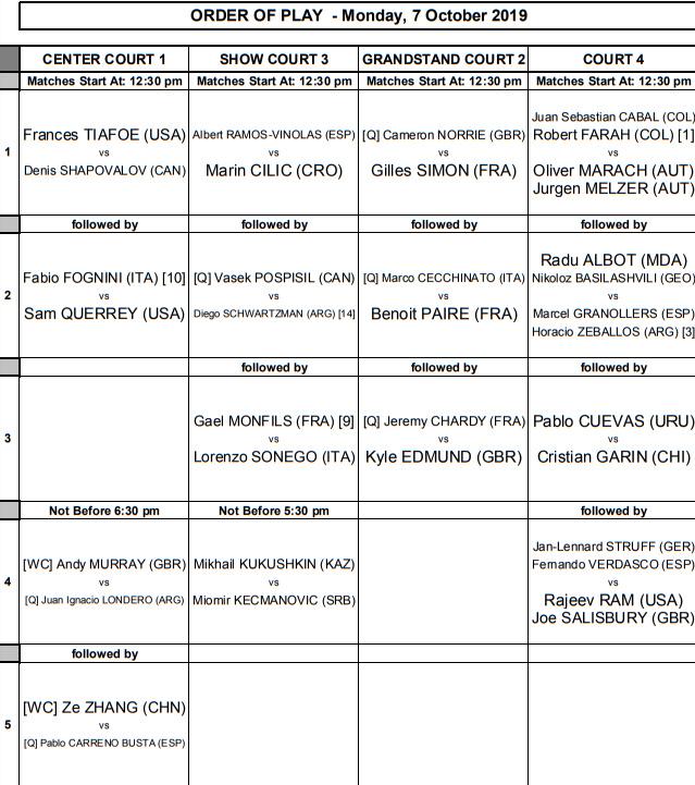 ATP SHANGHAI 2019 Unti1109