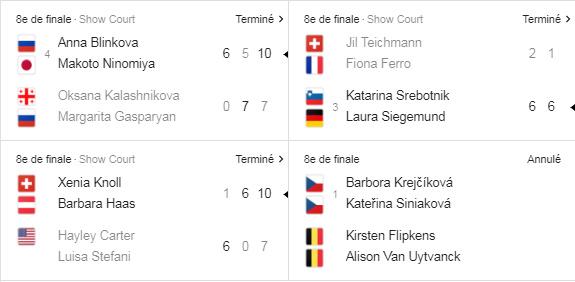 WTA LINZ 2019 Unti1144