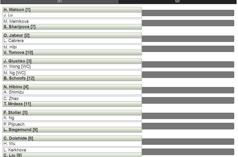 WTA HONG KONG 2018 Unti1161