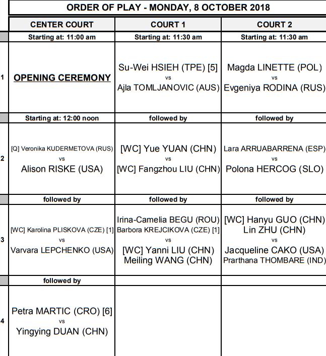 WTA TIANJIN 2018 Unti1164