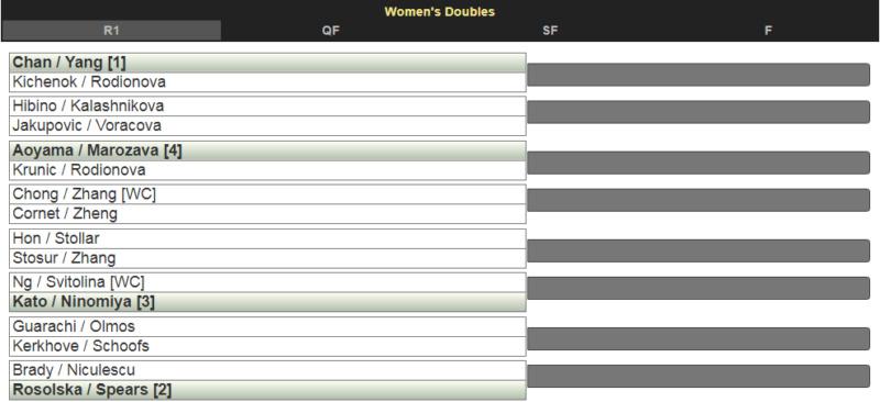 WTA HONG KONG 2018 Unti1165