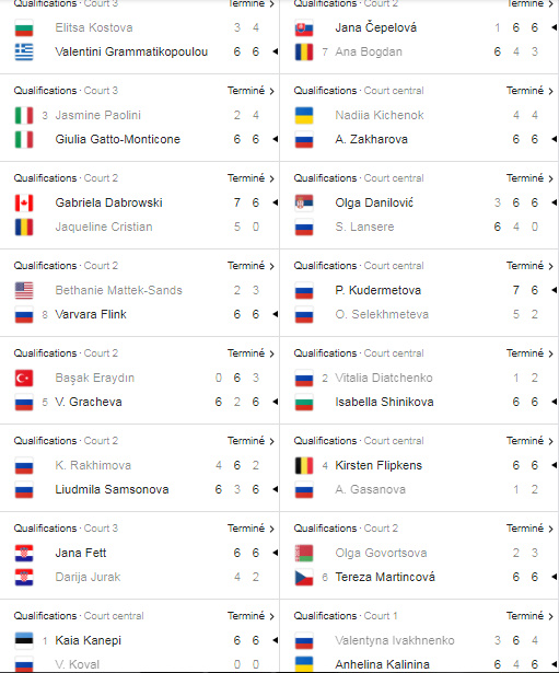 WTA MOSCOU 2019 Unti1180