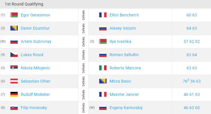 ATP MOSCOU 2019 Unti1181