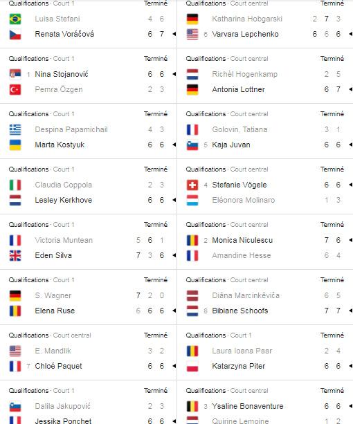 WTA LUXEMBOURG 2019 Unti1186