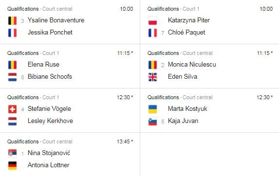 WTA LUXEMBOURG 2019 Unti1187