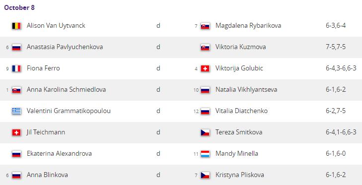 WTA LINZ 2018 - Page 2 Unti1190