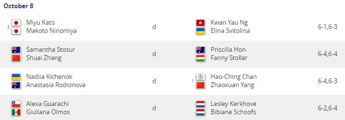 WTA HONG KONG 2018 - Page 3 Unti1193