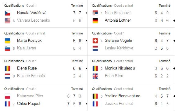 WTA LUXEMBOURG 2019 Unti1199
