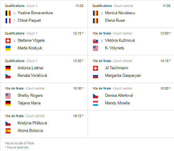 WTA LUXEMBOURG 2019 Unti1200
