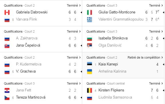 WTA MOSCOU 2019 Unti1202