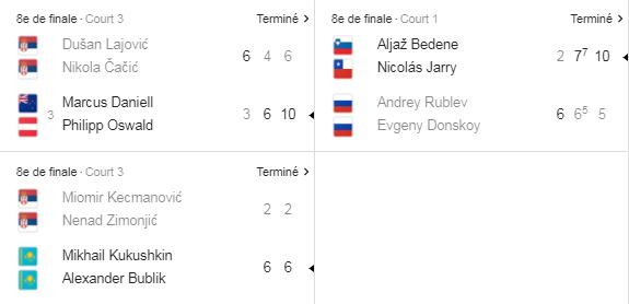 ATP MOSCOU 2019 Unti1233
