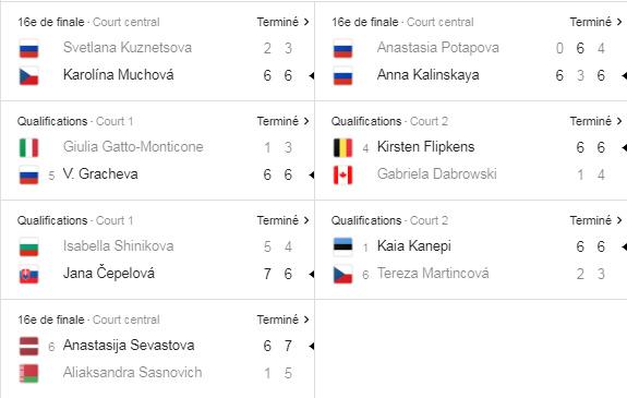 WTA MOSCOU 2019 Unti1236