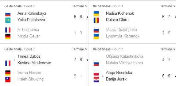 WTA MOSCOU 2019 Unti1237