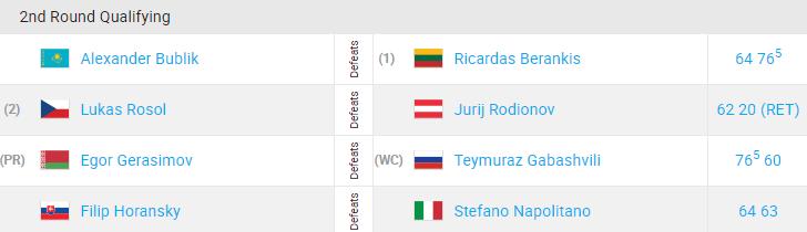 ATP MOSCOU 2018 Unti1244