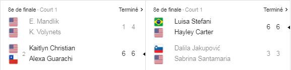 WTA LUXEMBOURG 2019 Unti1246