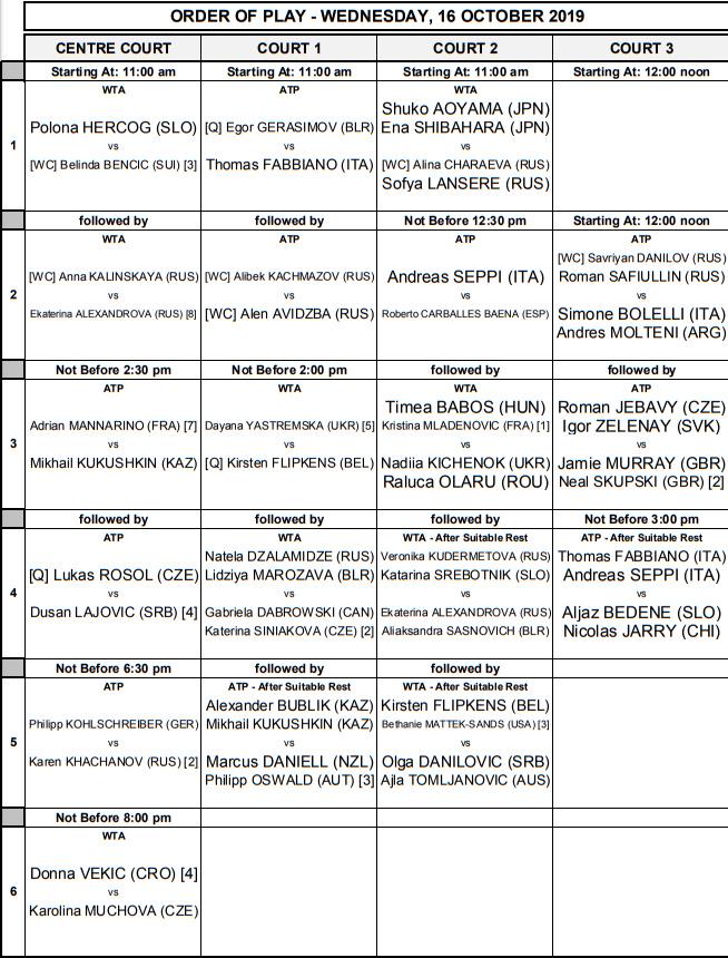 WTA MOSCOU 2019 Unti1260