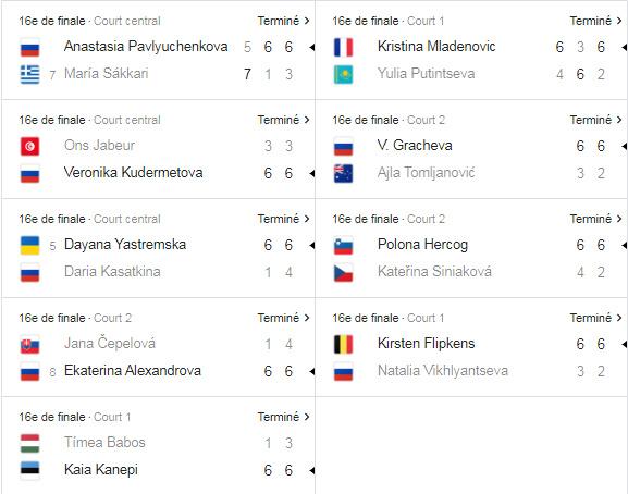 WTA MOSCOU 2019 Unti1261