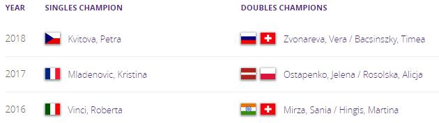 WTA ST PETERSBOURG 2019 Unti1495