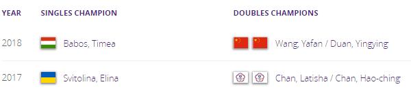 WTA HUA HIN 2019 Unti1496