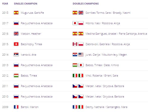 WTA MONTERREY 2019 Unti1515