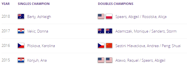 WTA NOTTINGHAM 2019 Unti1544