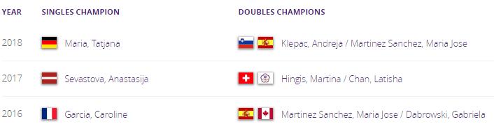 WTA MAJORQUE OPEN 2019 Unti1545