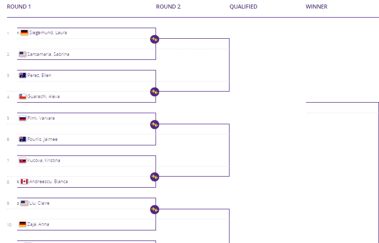 WTA AUCKLAND 2019 - Page 2 Unti1640