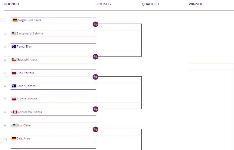 WTA AUCKLAND 2019 Unti1640