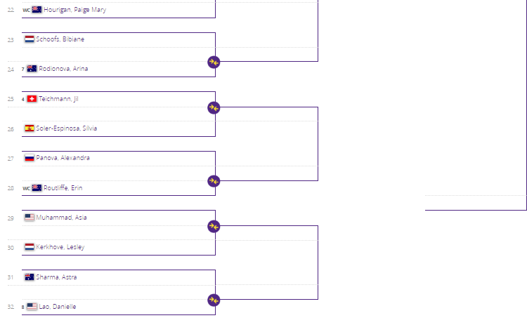 WTA AUCKLAND 2019 - Page 2 Unti1642