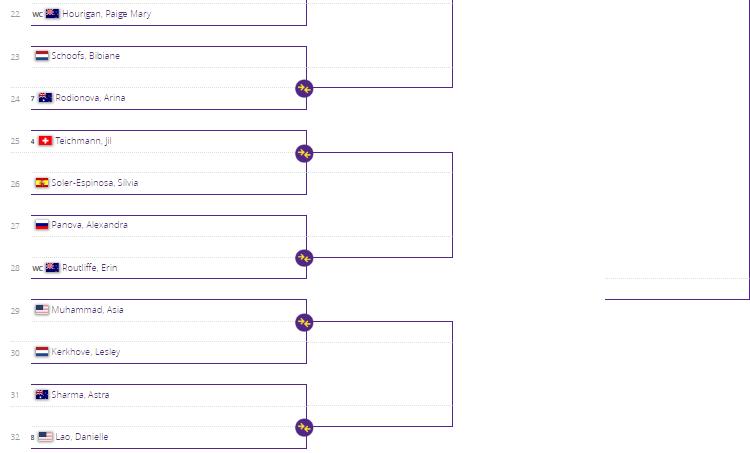WTA AUCKLAND 2019 Unti1642