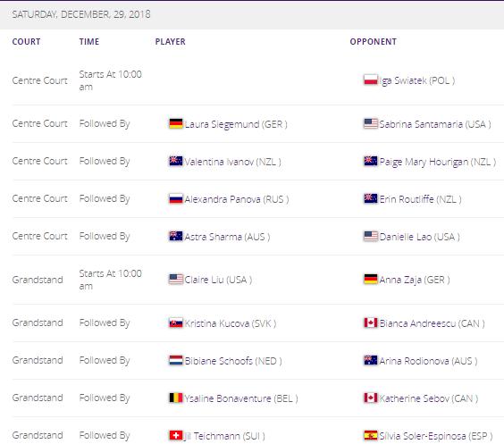WTA AUCKLAND 2019 Unti1643