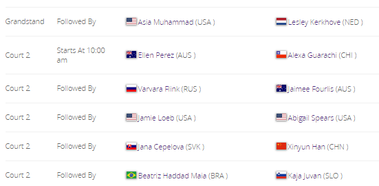 WTA AUCKLAND 2019 Unti1644