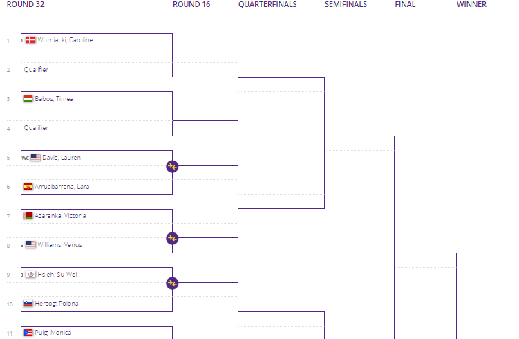 WTA AUCKLAND 2019 - Page 2 Unti1646