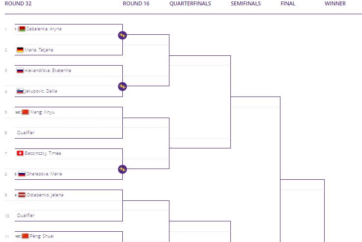 WTA SHENZHEN 2019 Unti1649