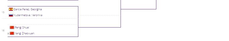 WTA SHENZHEN 2019 Unti1654