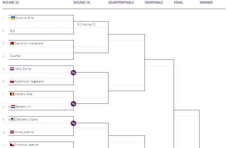 WTA BRISBANE 2019 - Page 3 Unti1655