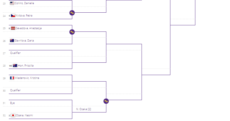 WTA BRISBANE 2019 - Page 3 Unti1657
