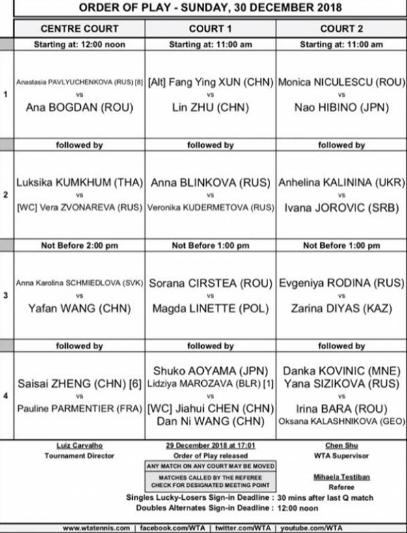 WTA SHENZHEN 2019 - Page 2 Unti1668